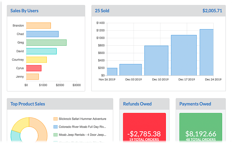 booking system dashboard